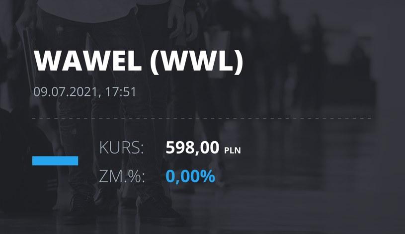 Notowania akcji spółki Wawel z 9 lipca 2021 roku