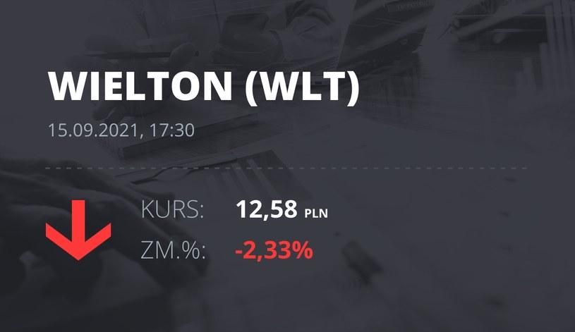 Notowania akcji spółki Wielton z 15 września 2021 roku