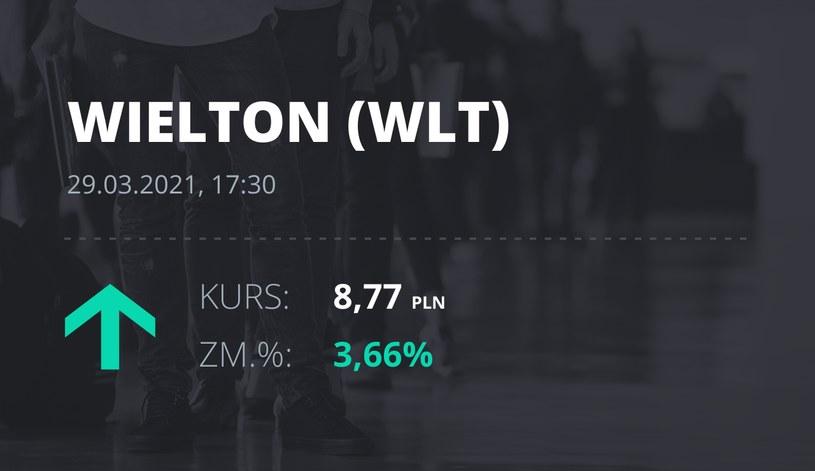Notowania akcji spółki Wielton z 29 marca 2021 roku