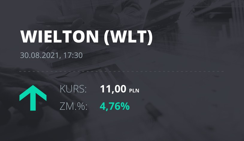 Notowania akcji spółki Wielton z 30 sierpnia 2021 roku