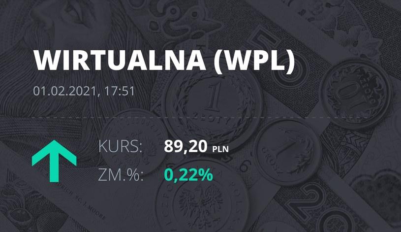 Notowania akcji spółki Wirtualna Polska z 1 lutego 2021 roku