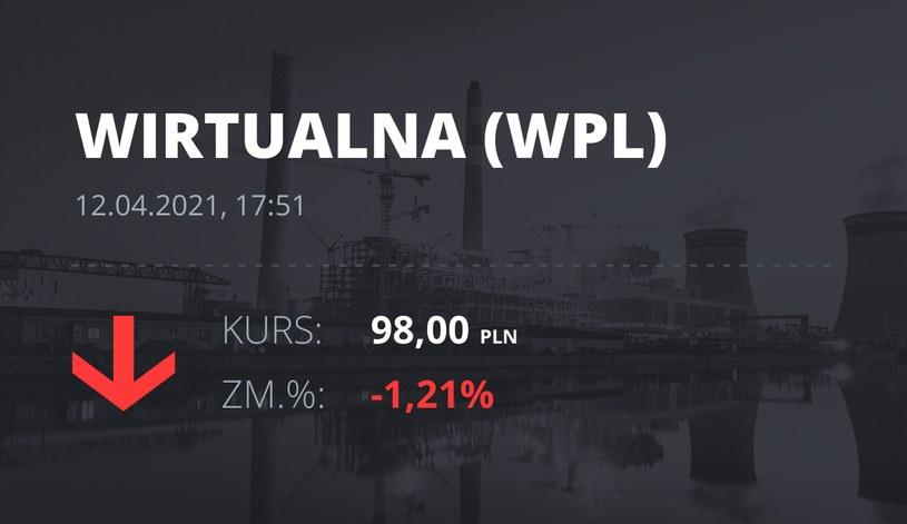 Notowania akcji spółki Wirtualna Polska z 12 kwietnia 2021 roku