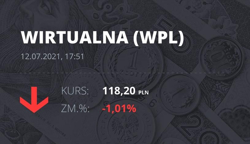 Notowania akcji spółki Wirtualna Polska z 12 lipca 2021 roku