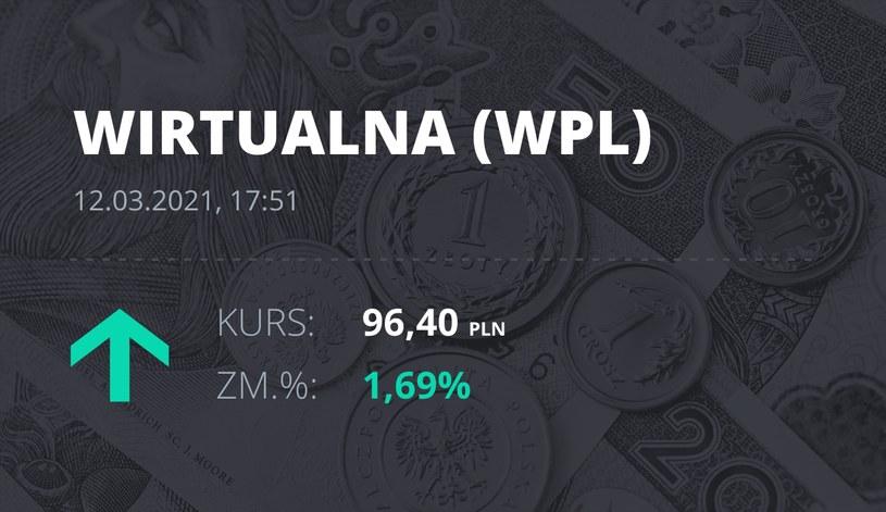 Notowania akcji spółki Wirtualna Polska z 12 marca 2021 roku
