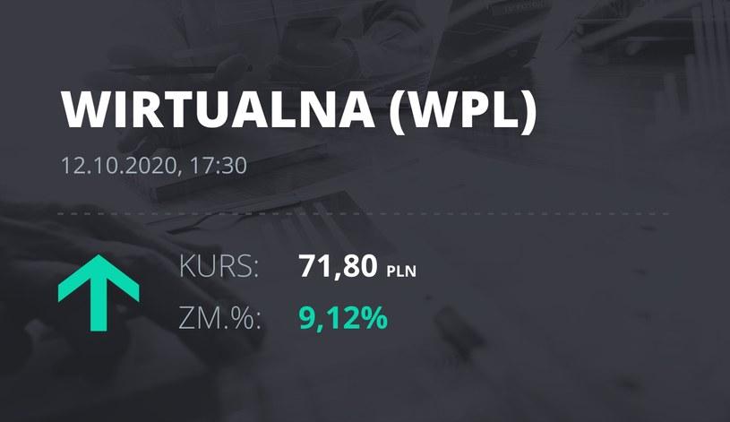 Notowania akcji spółki Wirtualna Polska z 12 października 2020 roku