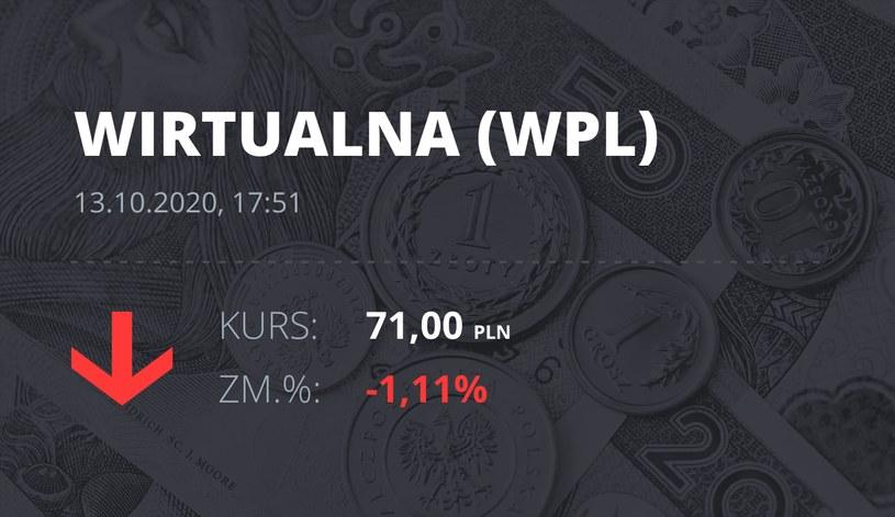 Notowania akcji spółki Wirtualna Polska z 13 października 2020 roku