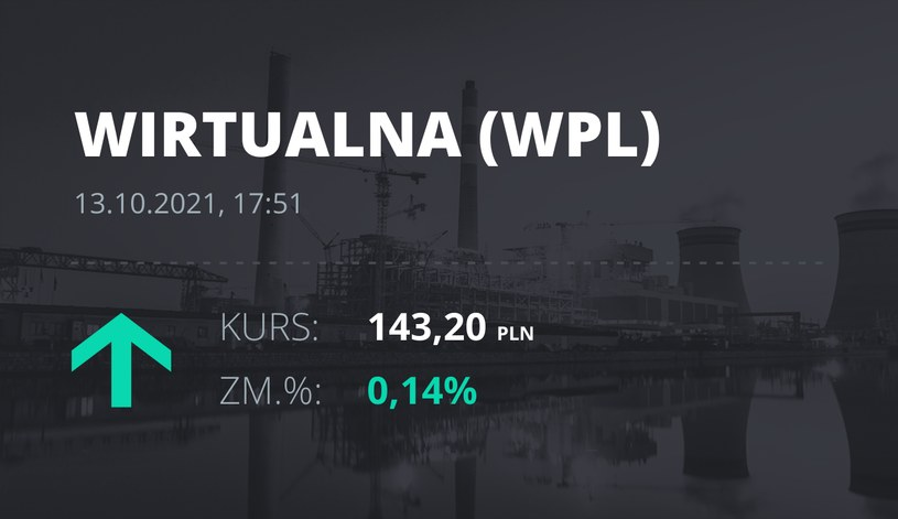 Notowania akcji spółki Wirtualna Polska z 13 października 2021 roku