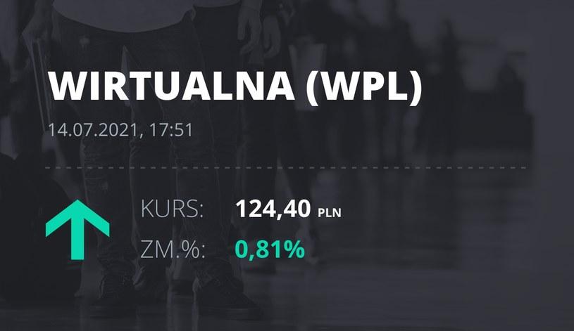 Notowania akcji spółki Wirtualna Polska z 14 lipca 2021 roku