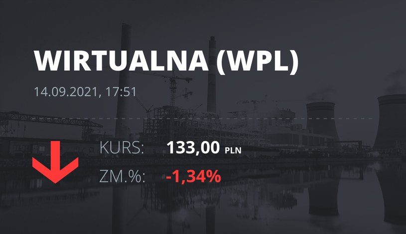 Notowania akcji spółki Wirtualna Polska z 14 września 2021 roku