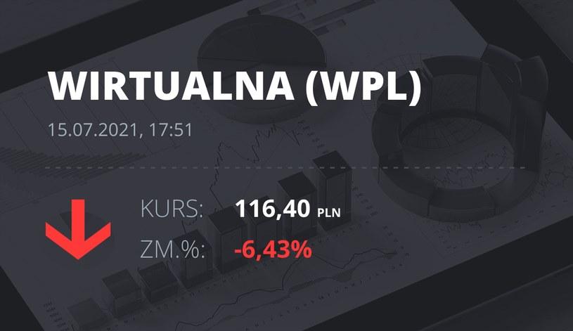 Notowania akcji spółki Wirtualna Polska z 15 lipca 2021 roku