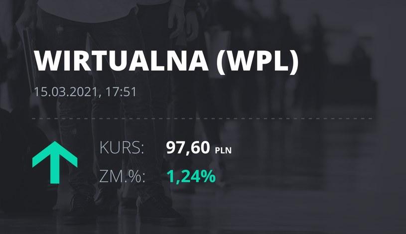 Notowania akcji spółki Wirtualna Polska z 15 marca 2021 roku