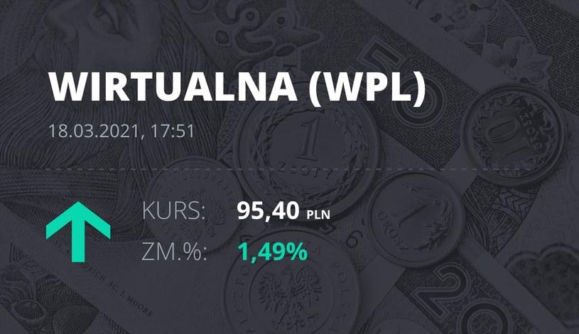 Notowania akcji spółki Wirtualna Polska z 18 marca 2021 roku