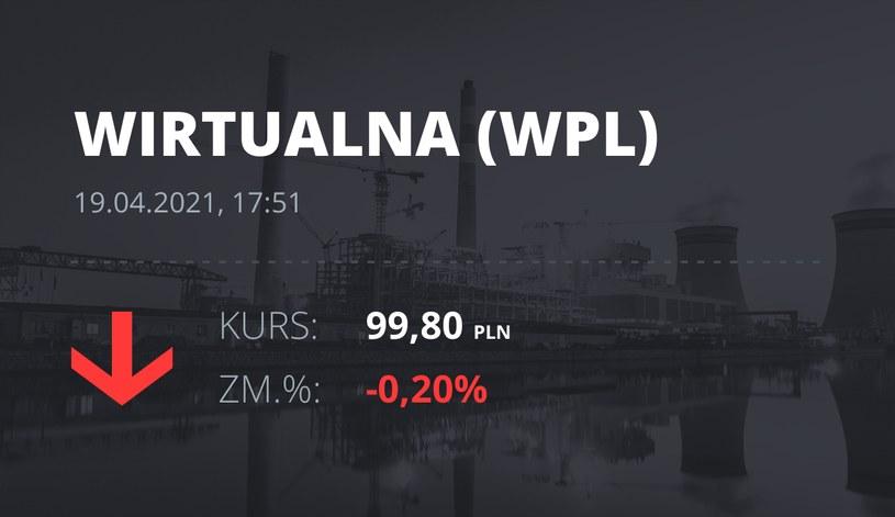 Notowania akcji spółki Wirtualna Polska z 19 kwietnia 2021 roku