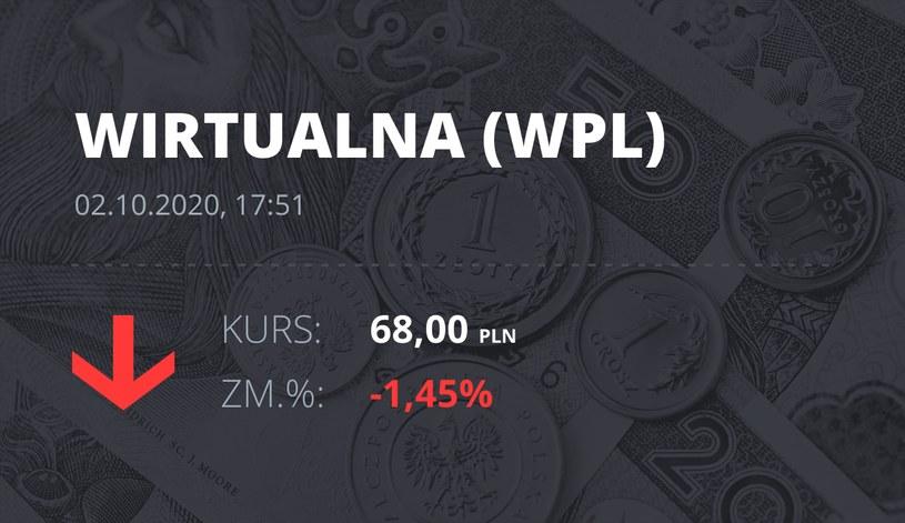 Notowania akcji spółki Wirtualna Polska z 2 października 2020 roku