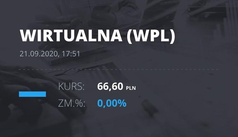 Notowania akcji spółki Wirtualna Polska z 21 września 2020 roku