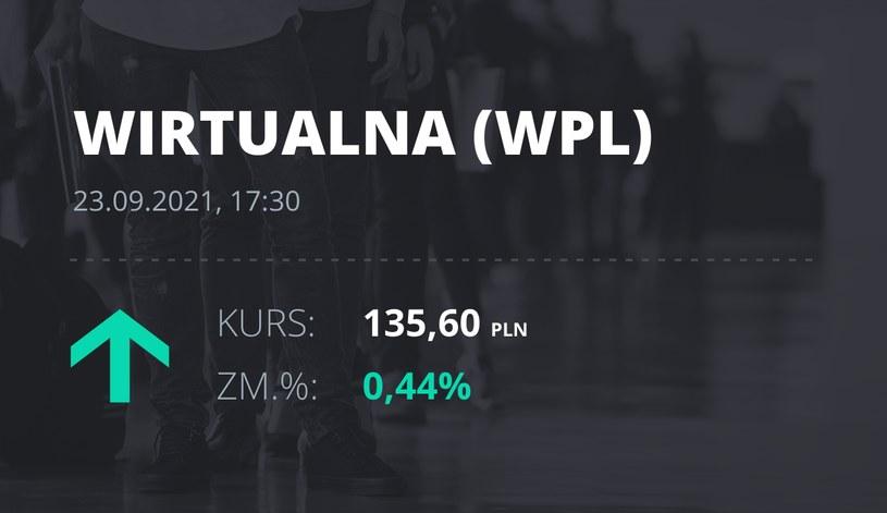 Notowania akcji spółki Wirtualna Polska z 23 września 2021 roku