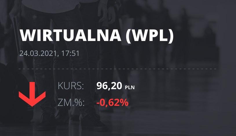 Notowania akcji spółki Wirtualna Polska z 24 marca 2021 roku