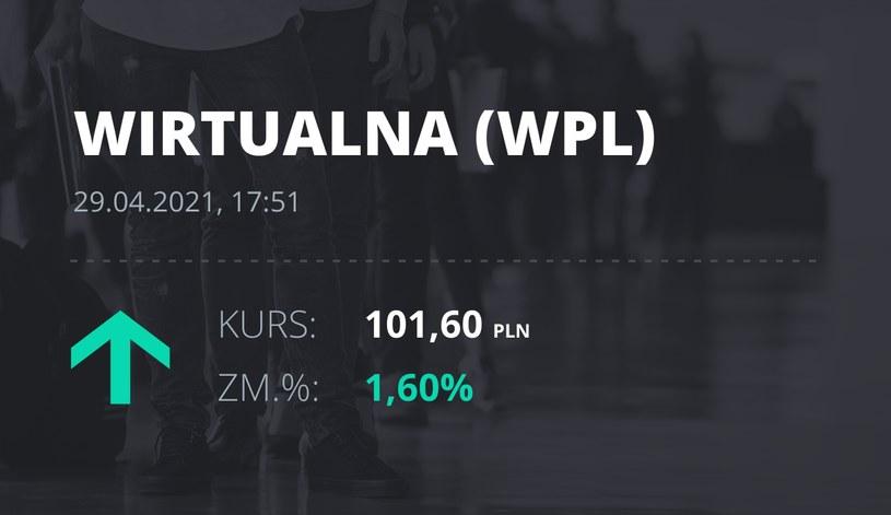 Notowania akcji spółki Wirtualna Polska z 29 kwietnia 2021 roku