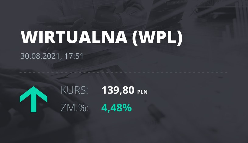 Notowania akcji spółki Wirtualna Polska z 30 sierpnia 2021 roku