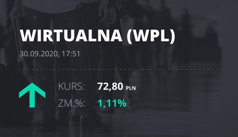 Notowania akcji spółki Wirtualna Polska z 30 września 2020 roku