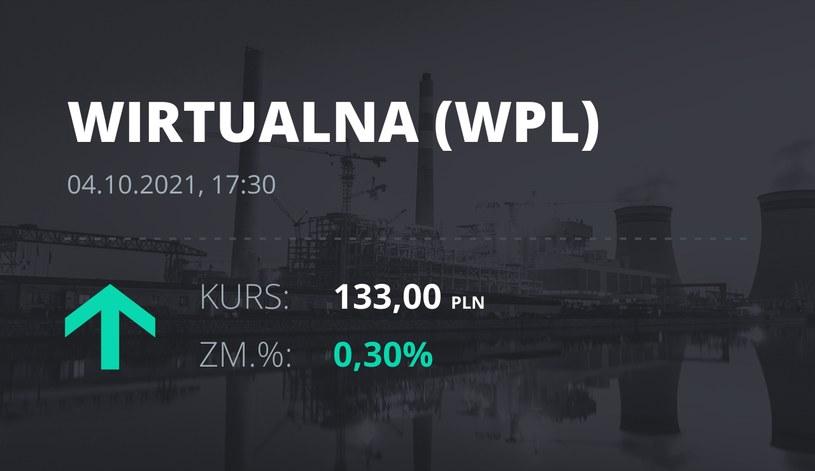 Notowania akcji spółki Wirtualna Polska z 4 października 2021 roku