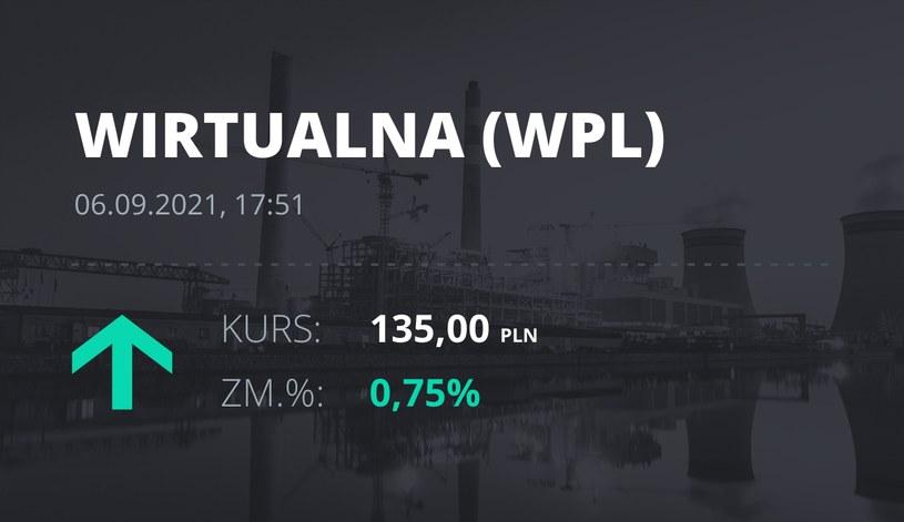 Notowania akcji spółki Wirtualna Polska z 6 września 2021 roku