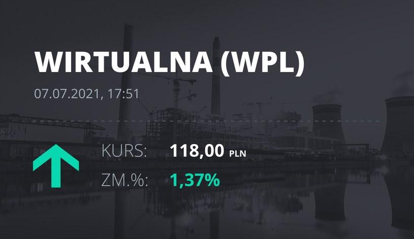 Notowania akcji spółki Wirtualna Polska z 7 lipca 2021 roku