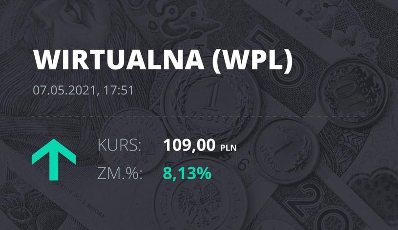 Notowania akcji spółki Wirtualna Polska z 7 maja 2021 roku