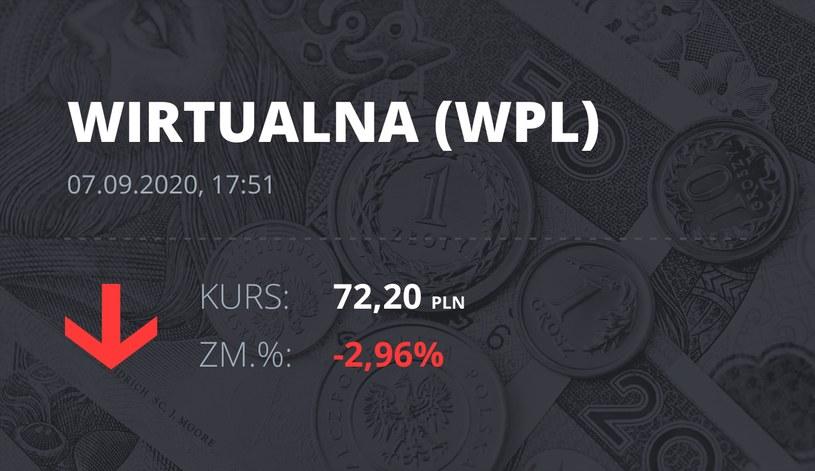 Notowania akcji spółki Wirtualna Polska z 7 września 2020 roku
