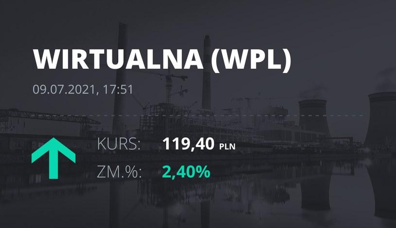 Notowania akcji spółki Wirtualna Polska z 9 lipca 2021 roku