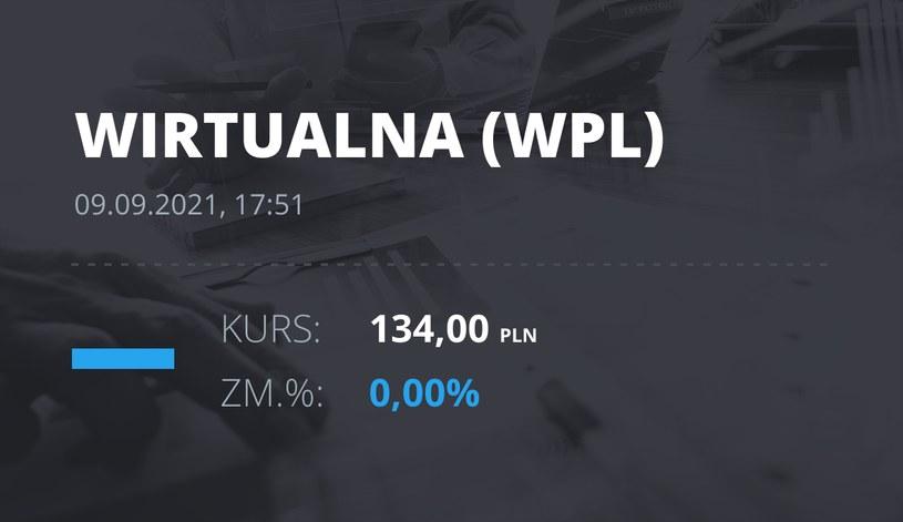 Notowania akcji spółki Wirtualna Polska z 9 września 2021 roku