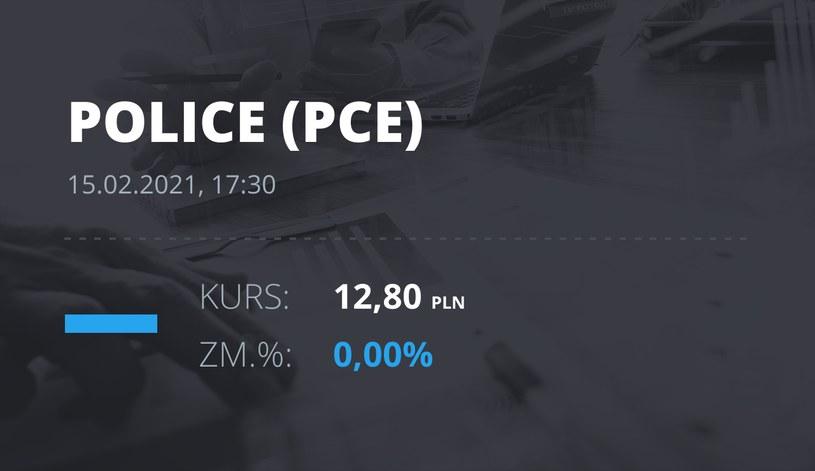 Notowania akcji spółki Zakłady Chemiczne Police z 15 lutego 2021 roku