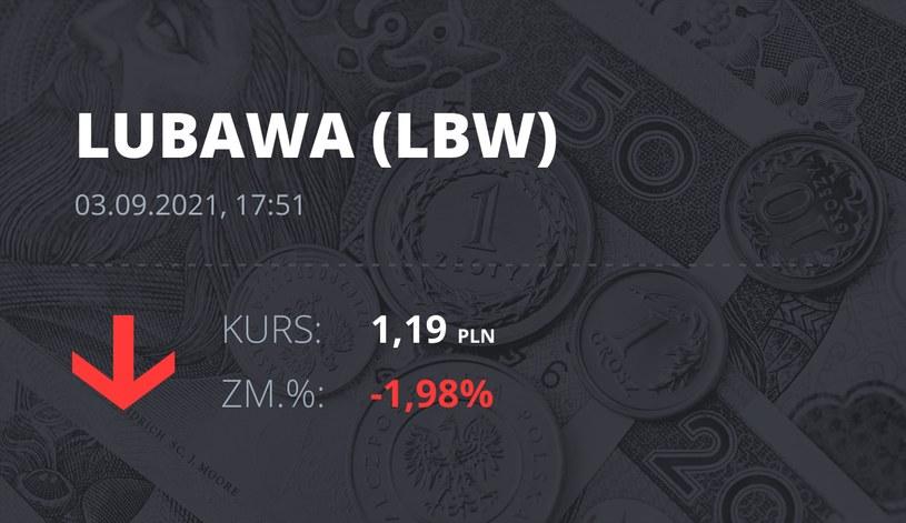 """Notowania akcji spółki Zakłady Konfekcji Technicznej """"LUBAWA"""" z 3 września 2021 roku"""