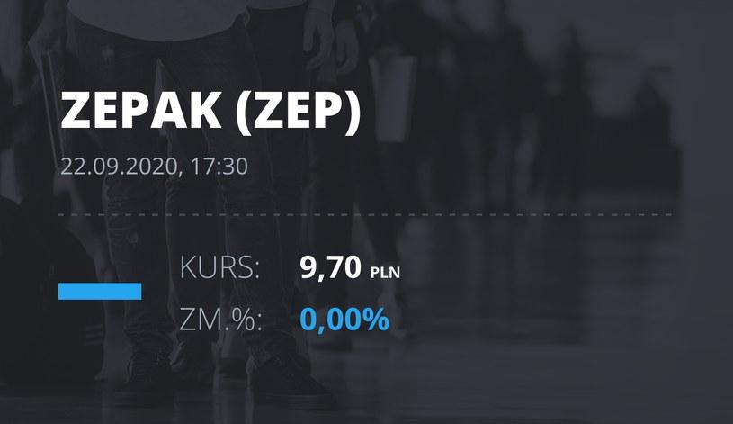 """Notowania akcji spółki Zespół Elektrowni """"Pątnów-Adamów-Konin"""" z 22 września 2020 roku"""