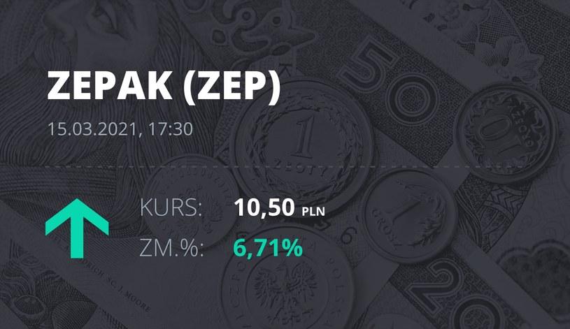"""Notowania akcji spółki Zespół Elektrowni """"Pątnów-Adamów-Konin"""" z 15 marca 2021 roku"""