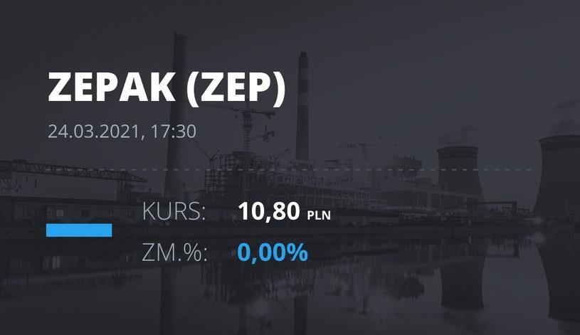 """Notowania akcji spółki Zespół Elektrowni """"Pątnów-Adamów-Konin"""" z 24 marca 2021 roku"""
