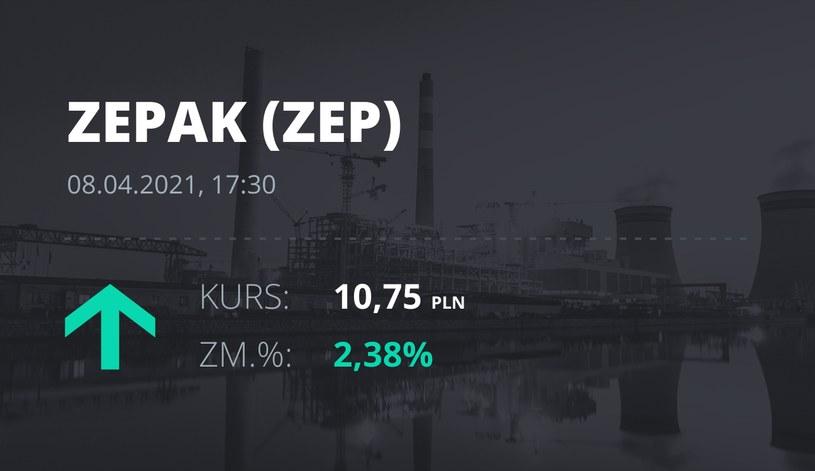 """Notowania akcji spółki Zespół Elektrowni """"Pątnów-Adamów-Konin"""" z 8 kwietnia 2021 roku"""