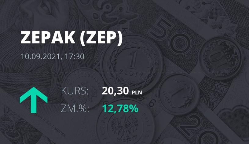 """Notowania akcji spółki Zespół Elektrowni """"Pątnów-Adamów-Konin"""" z 10 września 2021 roku"""
