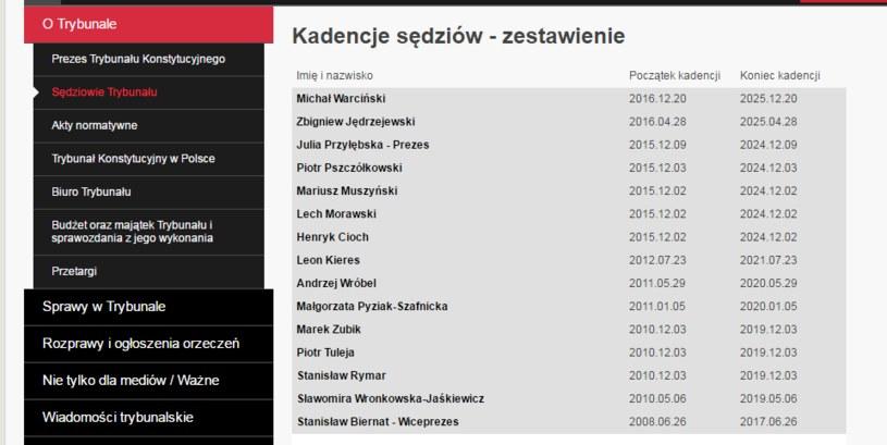 Nowa lista sędziów na stronie TK /INTERIA.PL