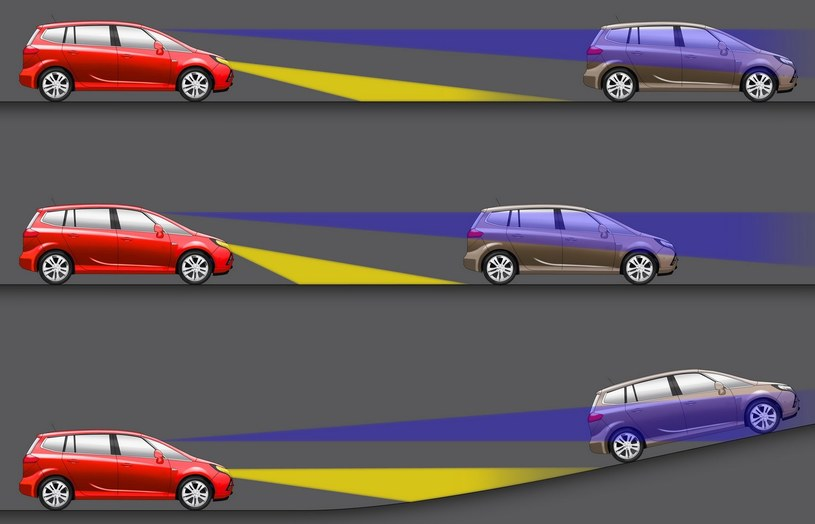 Nowatorski system oświetlenia Opla /Opel