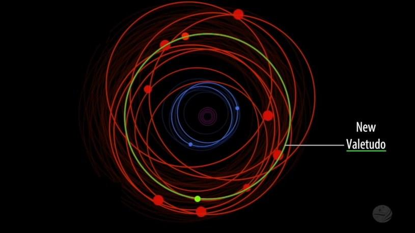 """Nowe księżyce Jowisza. Kolorem zielonym zaznaczono ksieżyc """"Valetudo"""" /materiały prasowe"""