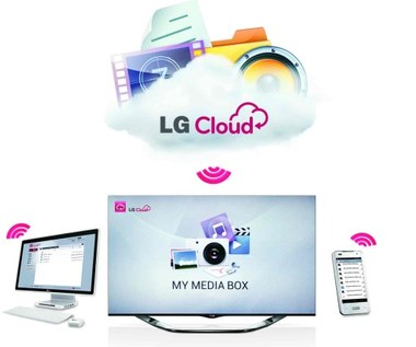 Nowe LG Smart TV z dostępem do chmury LG Cloud