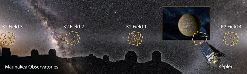 Nowe planety odkryte przez Kosmiczny Teleskop Keplera i teleskopy naziemne /NASA