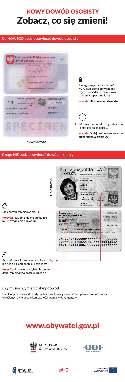 Nowy dowód osobisty/infografika /msw.gov.pl /