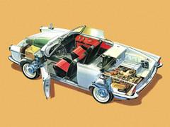 NSU Spider (1964-1967)