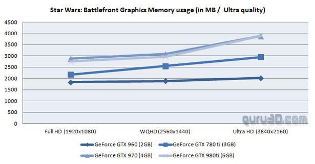 Nvidia vs Radeon /materiały źródłowe