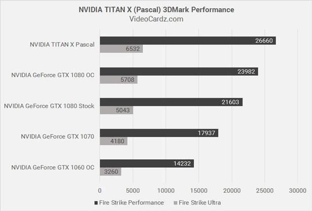 Nvidia /materiały źródłowe