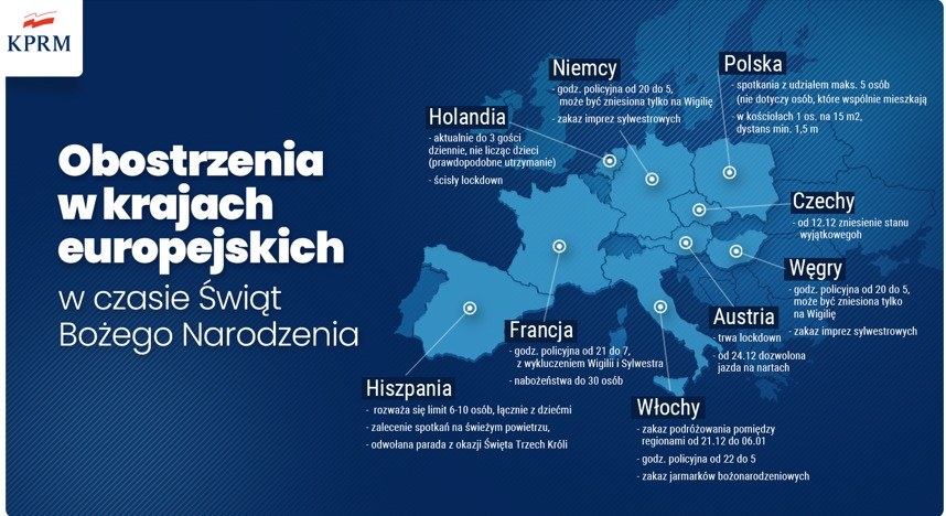 Controles del virus Corona en países europeos seleccionados / Oficina del Primer Ministro / Navidad