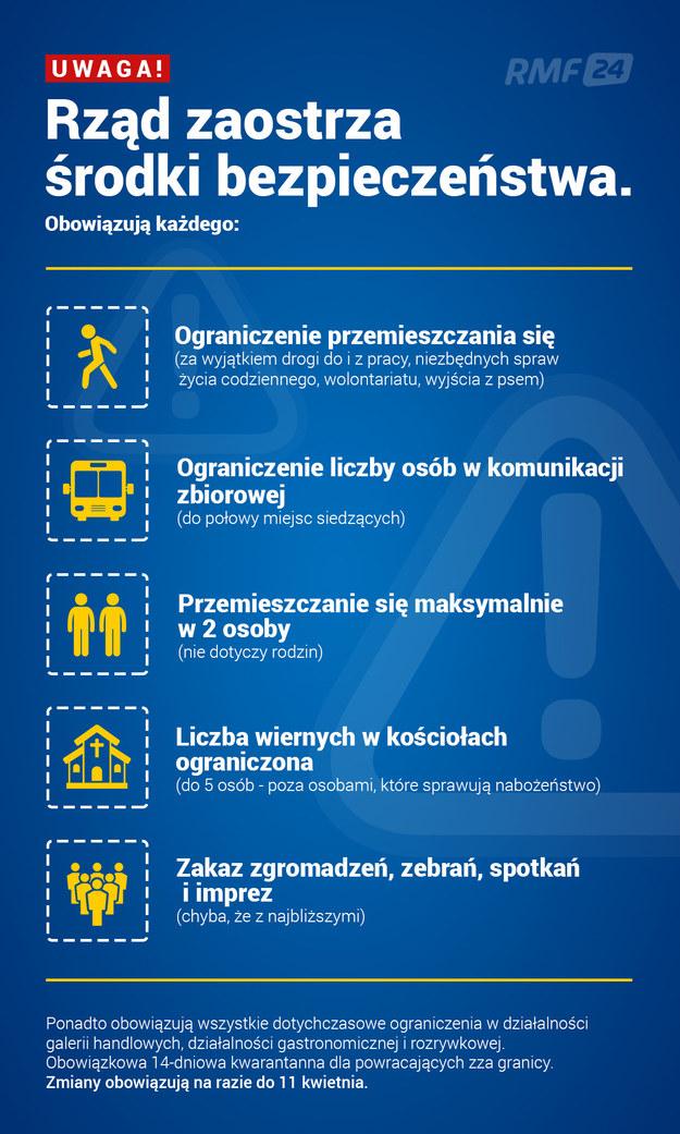 Obostrzenia wprowadzone przez polskie władze w ramach walki z koronawirusem /RMF FM