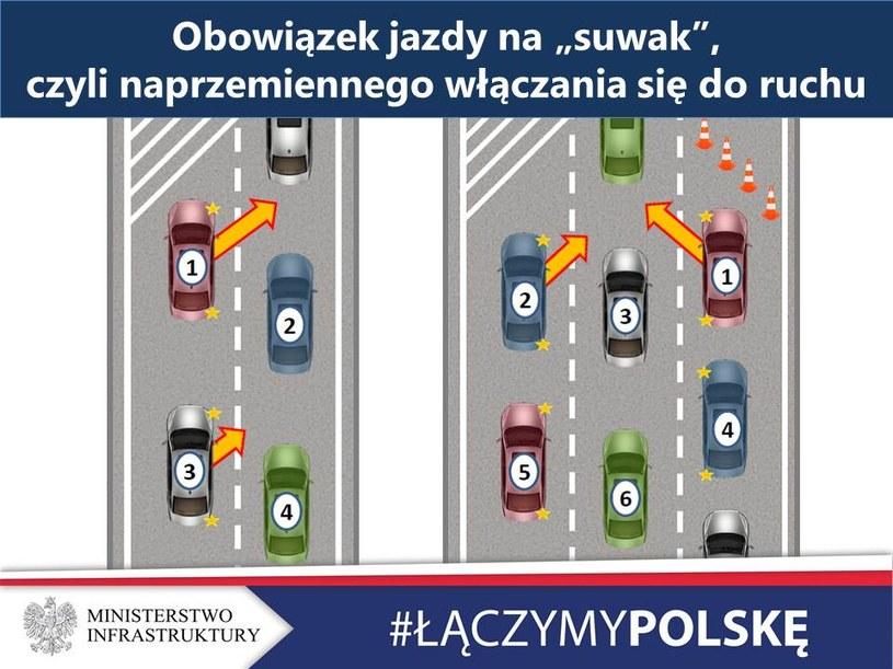 Oby pytania nie zawierały błędów, jak ta ministerialna grafika (w tym wypadku żaden pojazd nie włącza się do ruchu) /